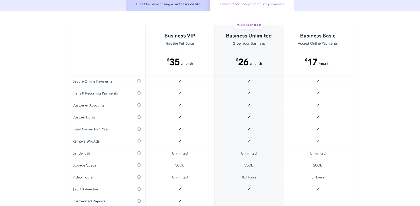 Benefits of Wix - Pricing list