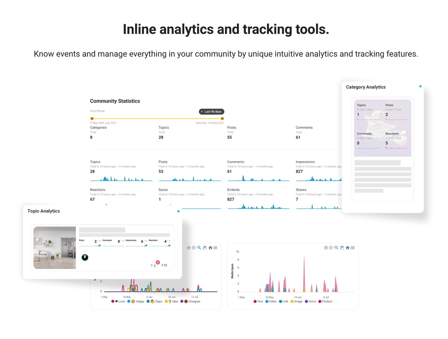 Community analytics and user engagement report