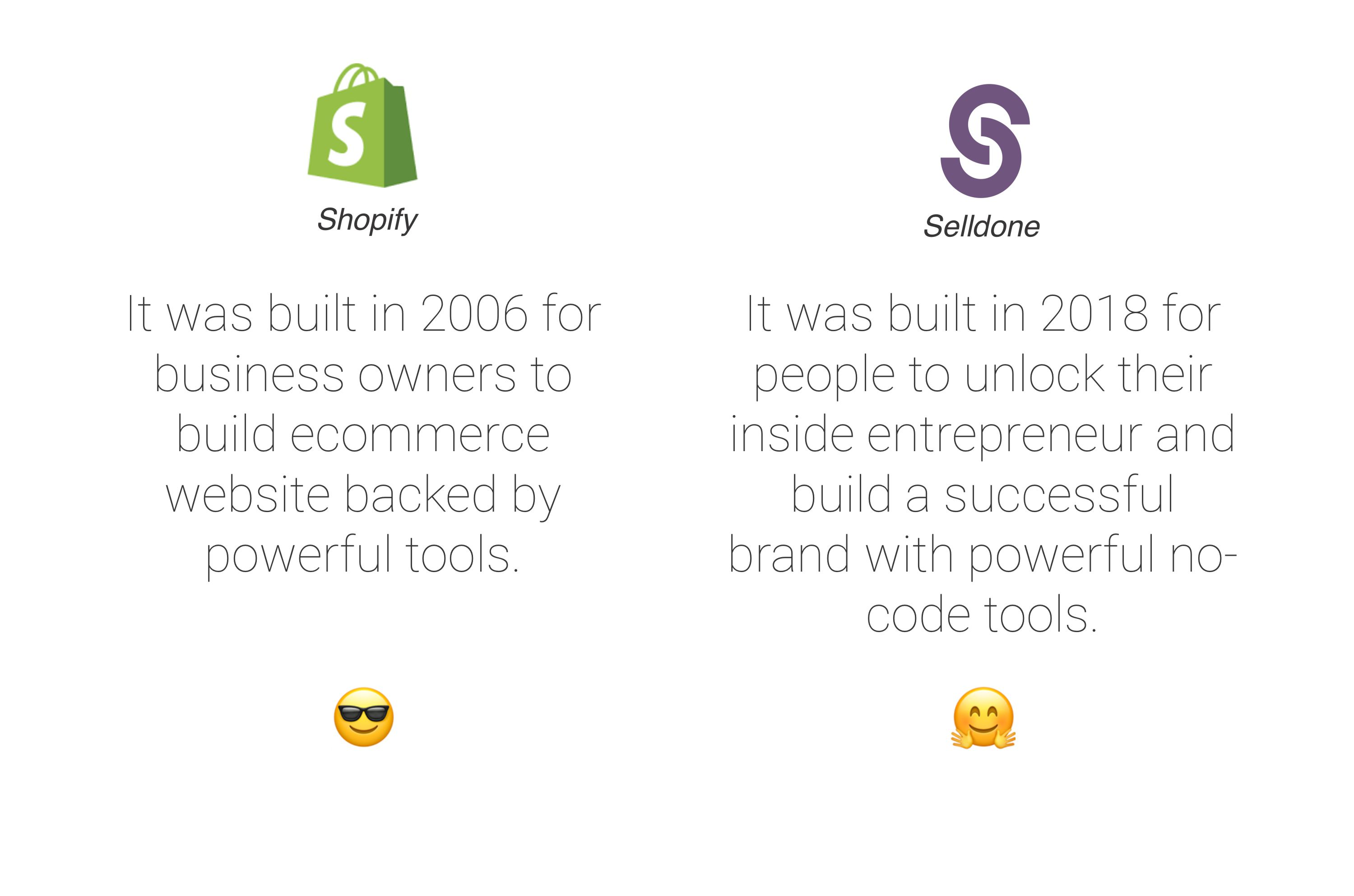 Selldone was built in 2018 for people to unlock their inside entrepreneur and build a successful brand with powerful no-code tools.Shopify was built in 2006 for business owners to build eCommerce websites backed by powerful tools.