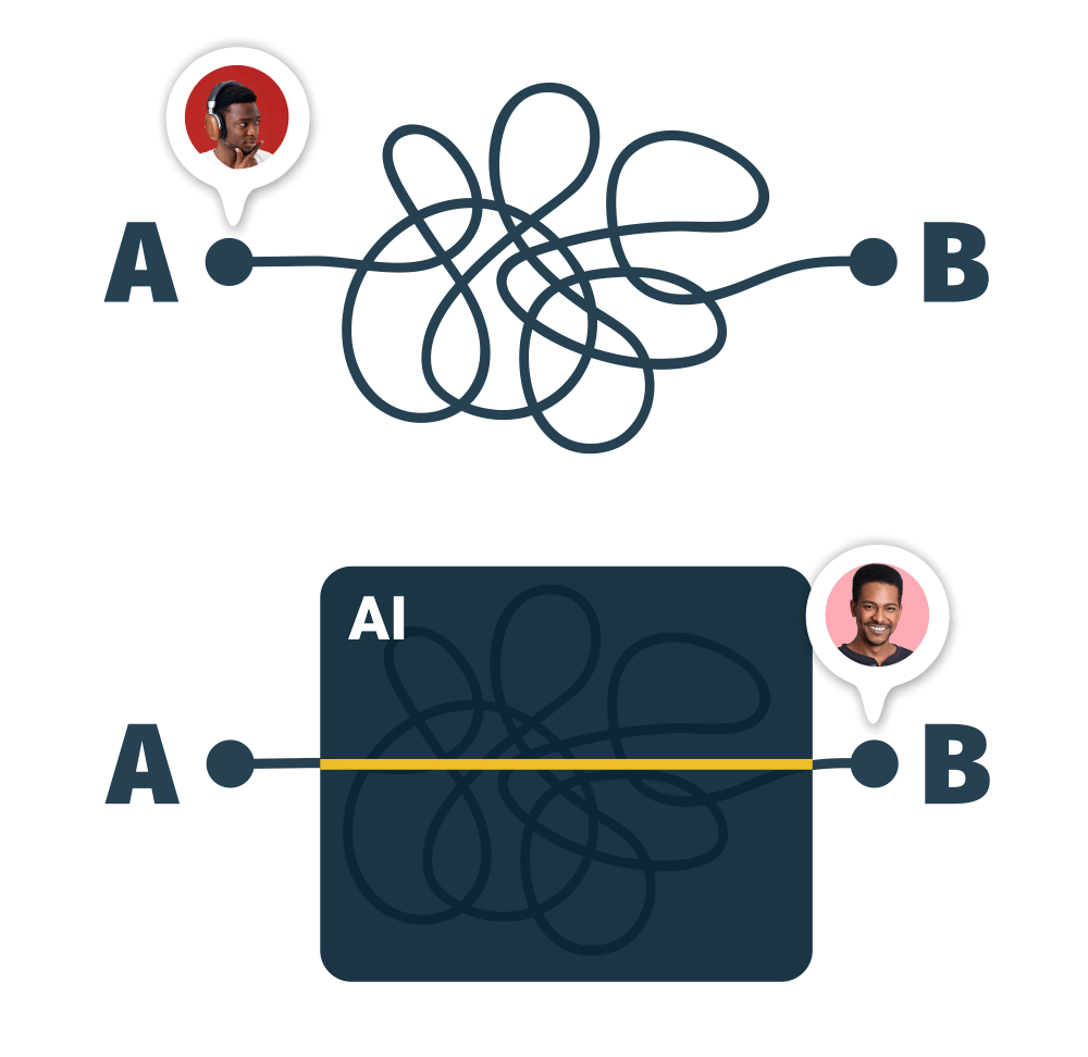 Decision-making problems.Gain decision confidence with AI.