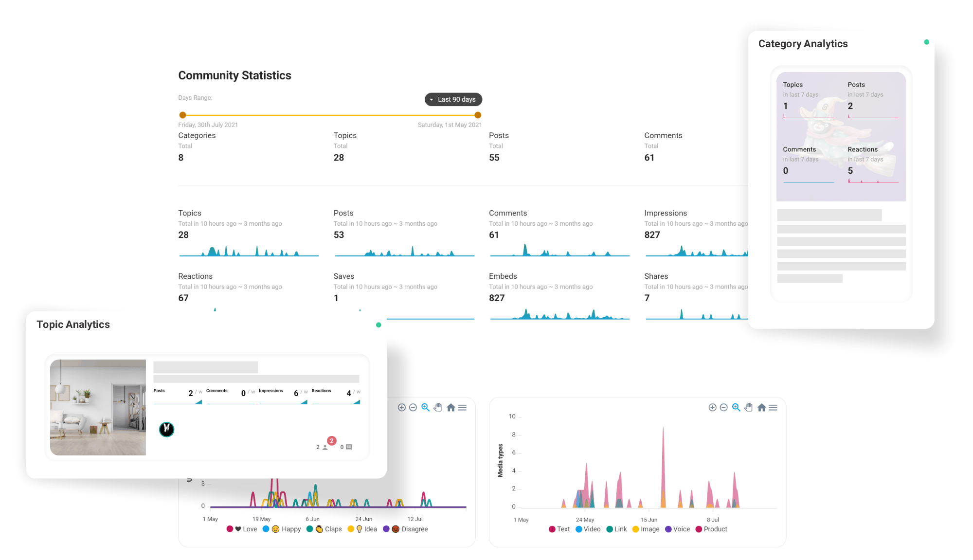 Inline analytics and tracking tools.