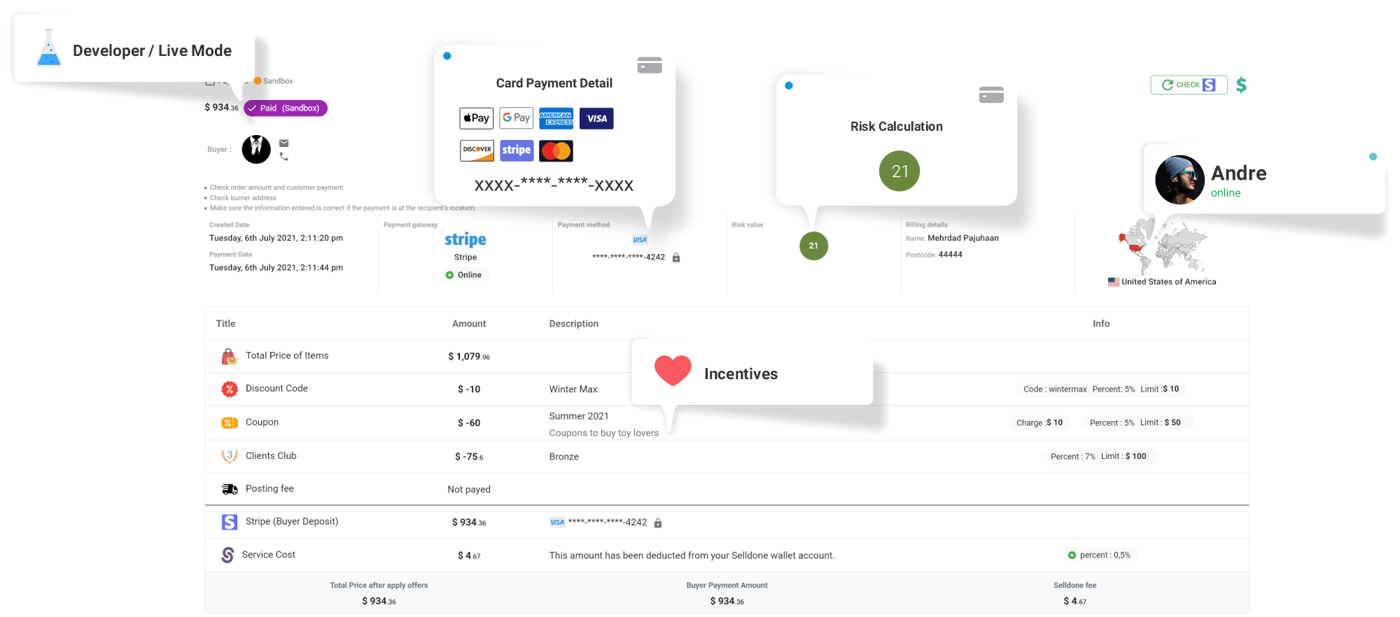 A fully integrated suite of order payments.