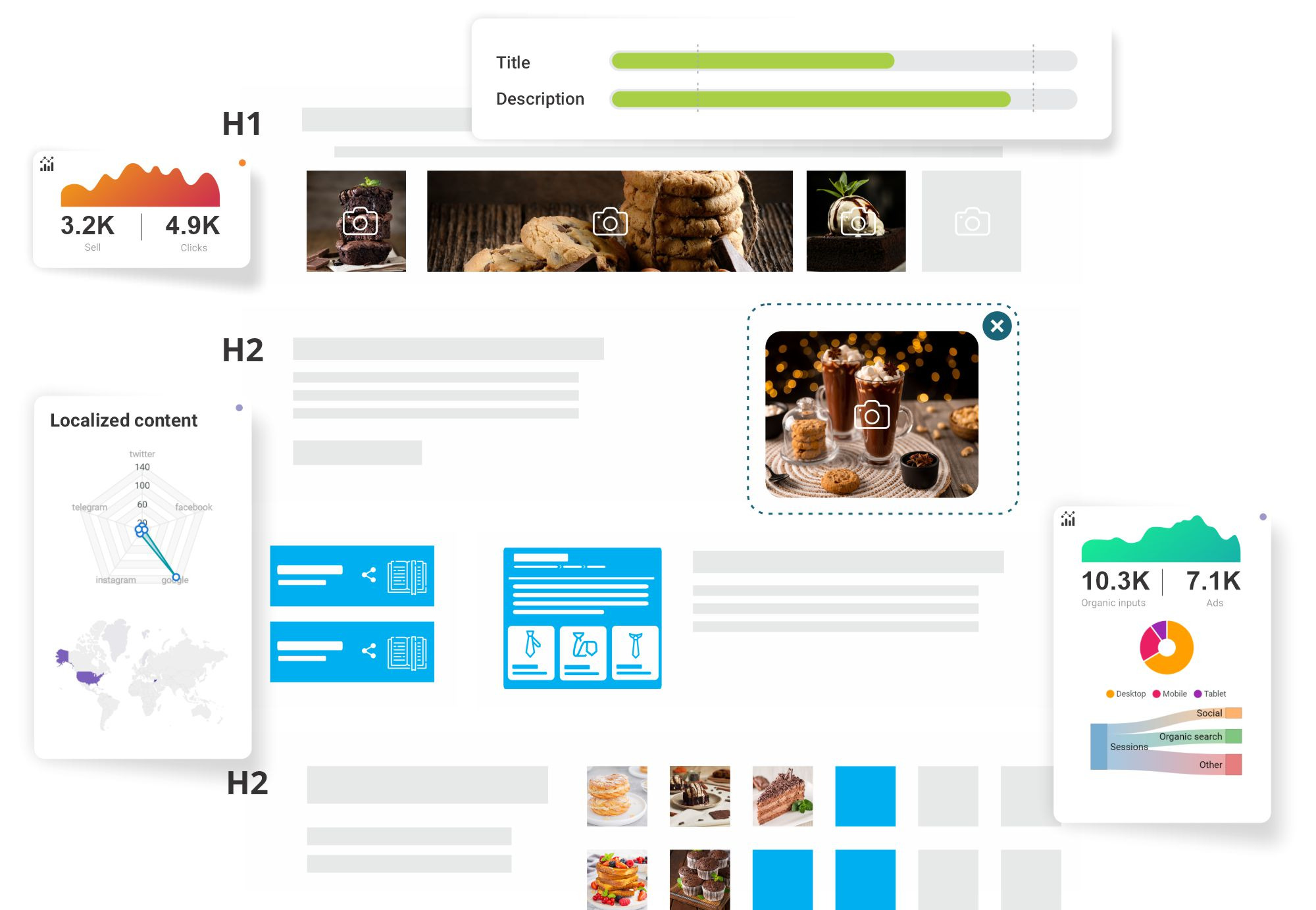 Analyze landing pages for best results.