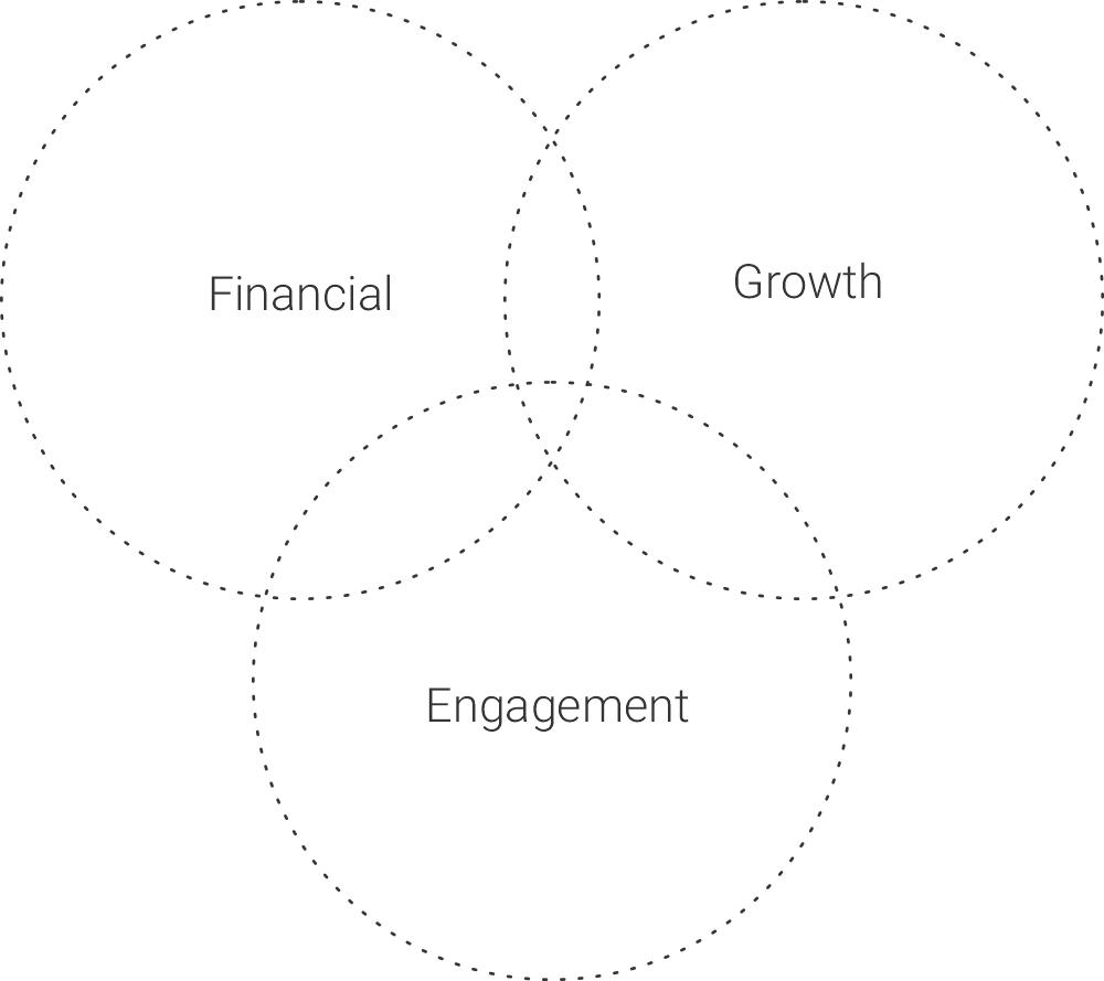 <big><big><big>Commerce—leading online report designer, builder, and generator all in one.</big></big></big>