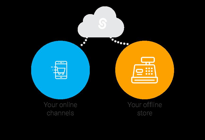Offline 🧷 Online <br>Integration<br>